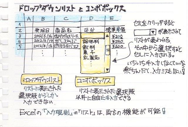 01_ドロップダウンリスト_Excel.jpg