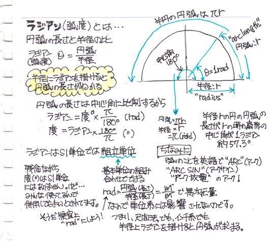 01_ラジアン_三角関数_Excel.jpg