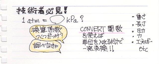 20140615_00_CONVERT関数.jpg