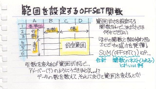 20140618_00_OFFSET関数.jpg
