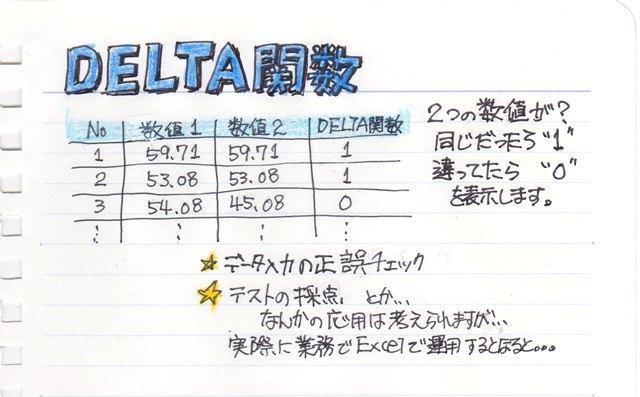 20140713_00_DELTA関数イラスト.jpg