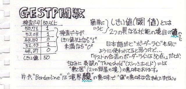 2014072_00_GESTEP関数イラスト.jpg
