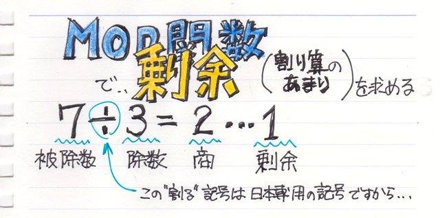 20140813_00_MOD関数.jpg