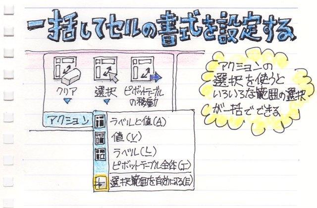 20140817_00_セルの書式を一括で設定.jpg