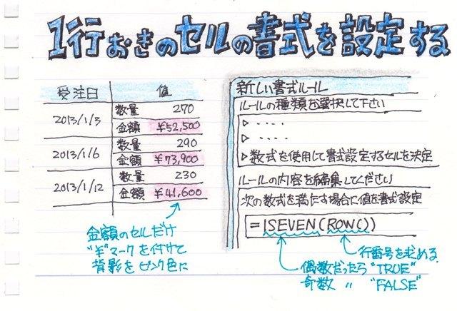 20140823_00_1行おきに書式.jpg