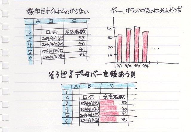 マンガ_データバー.jpg